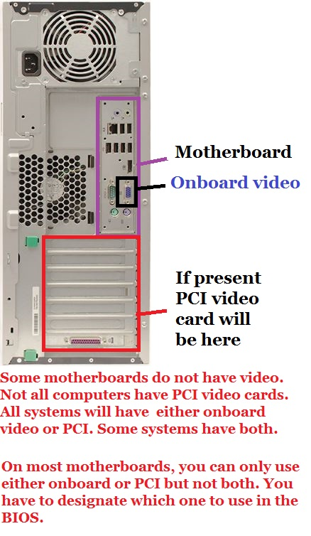 Difference between onboard and AGP/PCI video cards